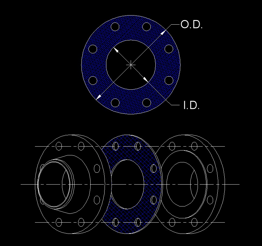 data gasket full face