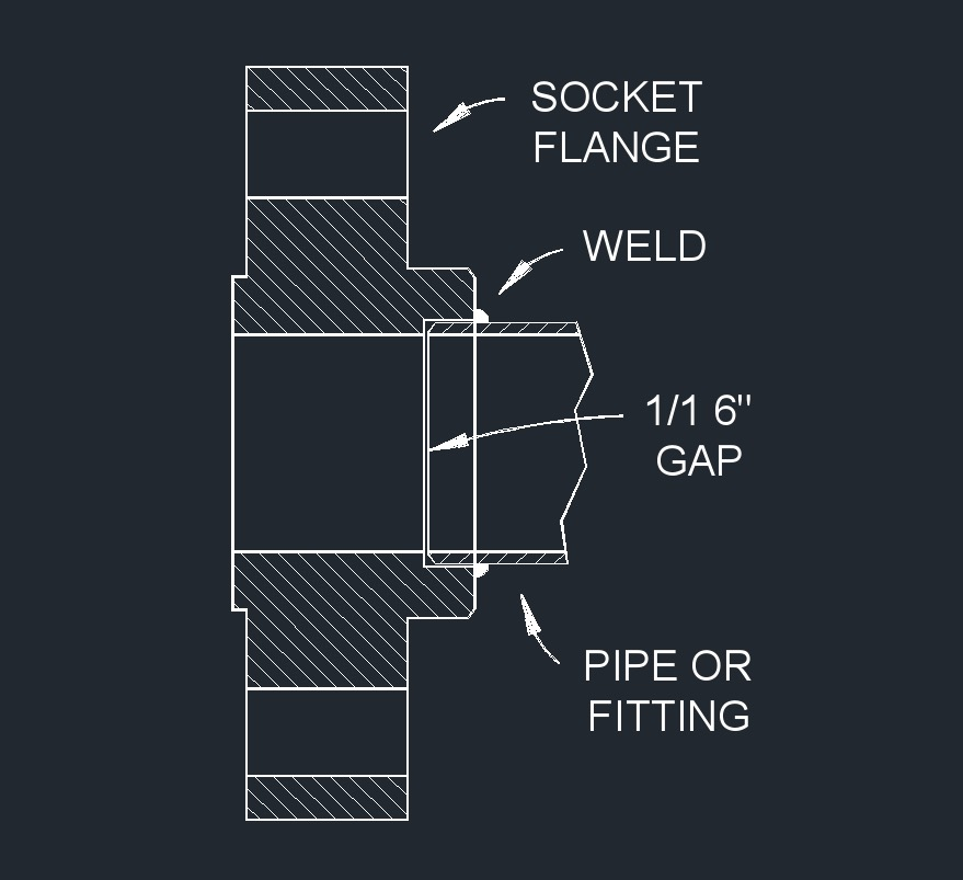 Socket Weld Flange Drawing`