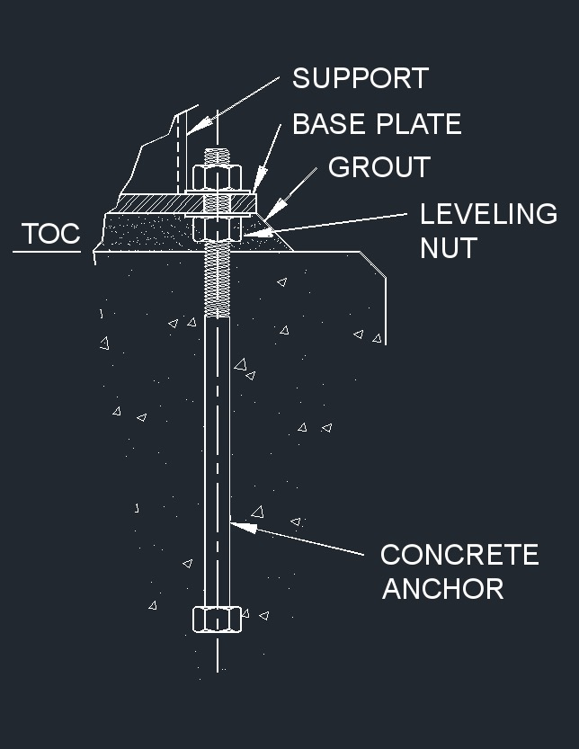 Concrete Anchoring 21