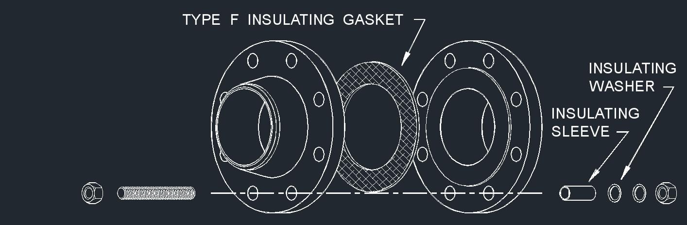 Dwg ring gasket isolation type f