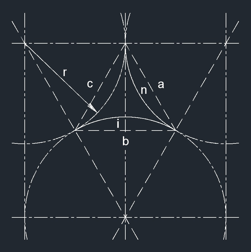 circular arc triangle 2