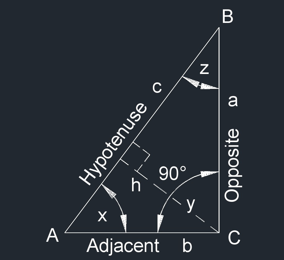 right triangle 1A