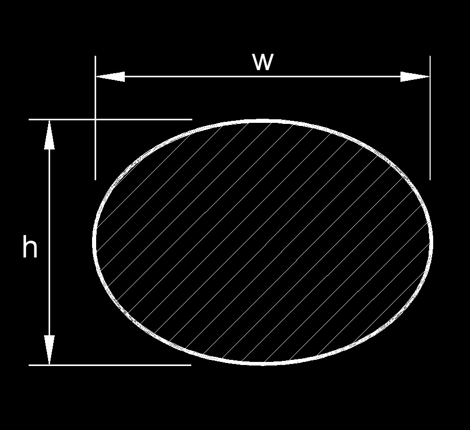 Hydraulic Diameter of an Ellipse