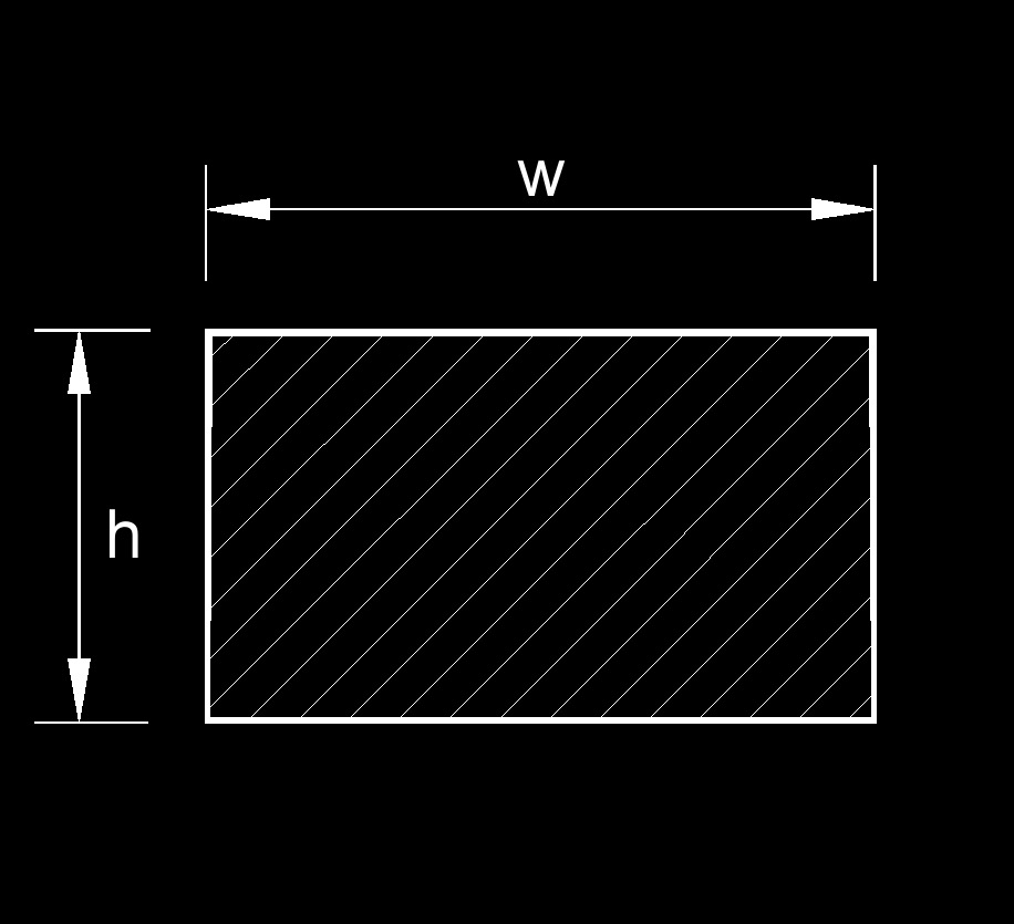 hydraulic diameter of a rectangle