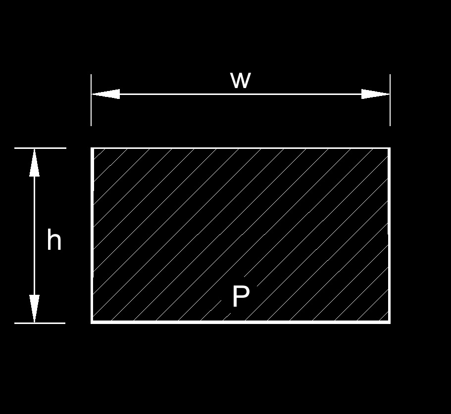 hydraulic radius of a rectangle 2