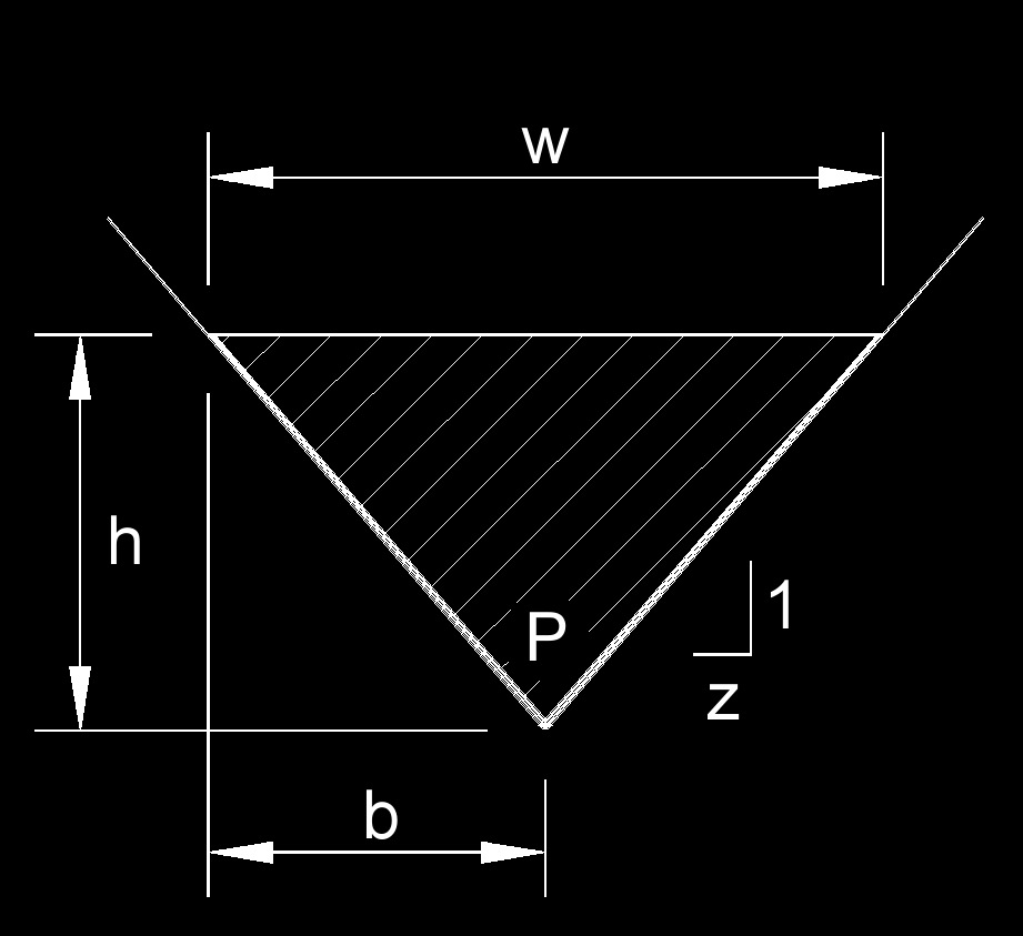 hydraulic radius of a triangle