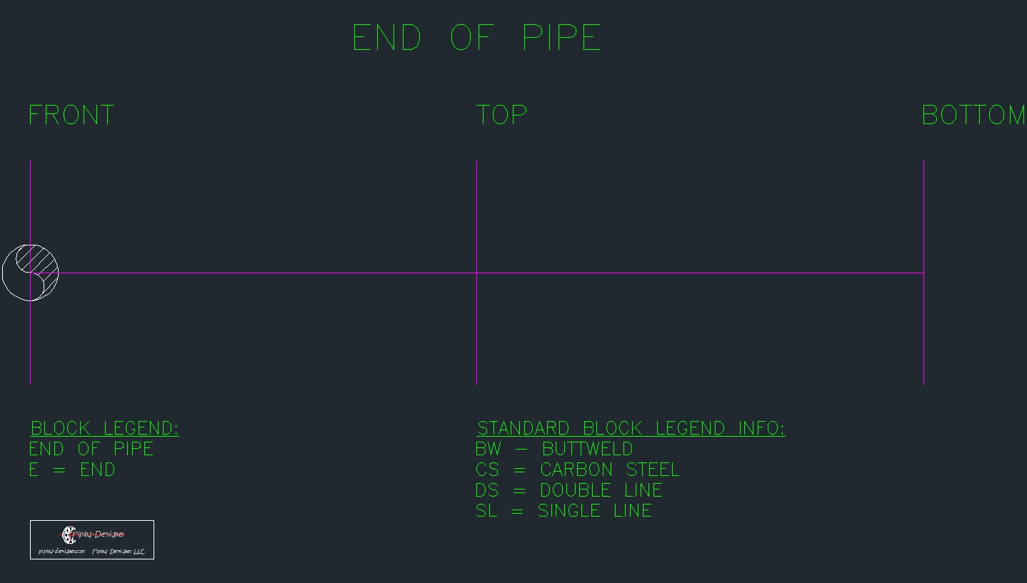 PD DYN End of Pipe